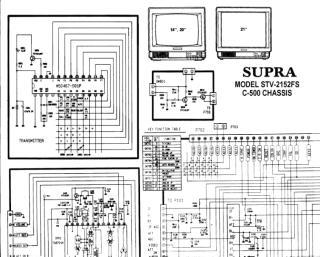 daewoo_supra_stv2052fs_c500_stv-2152_dmq2141.pdf