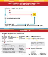 pti.critere_pertinence_pti.pdf