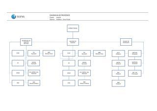 Diagrama de Processos - Livros Fiscais.xls