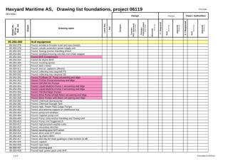 Tegningsliste 06119 - Foundations.xls