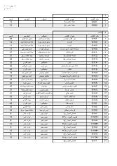 قائمة_الكتب معرض القاهرة الدولي للكتاب.pdf