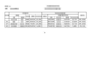 เช็คm-6-6-54.xlsx