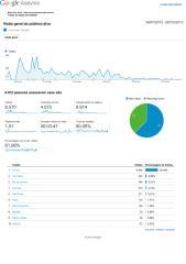 Analytics Todos os dados do website Visão geral do público-alvo 20130716-20131008.pdf
