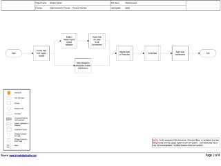 Data Conversion Process Map.ppt