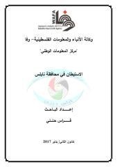 Nablus_Settlments.pdf