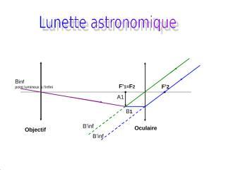 lunette astronomique.ppt